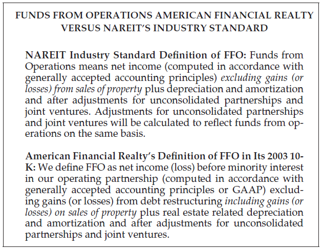 Funds fro Operations American Financial Realty versus NAREIT Industry Standard