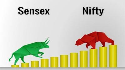 Handling Underperformance in Equities Inida